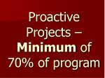 proactive projects minimum of 70 of program
