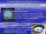 tabela mierniki fizjologiczne przydatne do analizy obci e psychicznych1