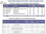 a favourable market environment high transaction prices