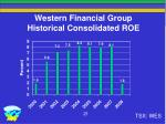 western financial group historical consolidated roe
