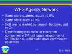 wfg agency network