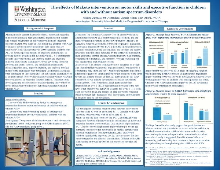 The effects of Makoto intervention on motor skills and executive function in children 							with an...