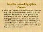israelites avoid egyptian corvee