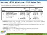 summary fy09 preliminary fy10 budget cuts