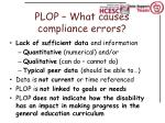 plop what causes compliance errors