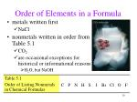 order of elements in a formula