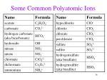some common polyatomic ions