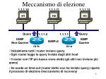 meccanismo di elezione