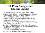 unit plan assignment rubric check
