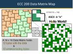 ecc 200 data matrix map