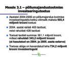 meede 3 1 p llumajandustootmise investeeringutoetus