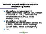 meede 3 1 p llumajandustootmise investeeringutoetus7