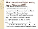how deviant is the english writing system spencer 2000