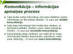 komunik cija inform cijas apmai as process