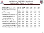 applications for fygme continued applicants per approved positions