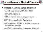 current issues in medical education