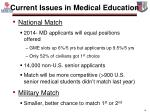 current issues in medical education2