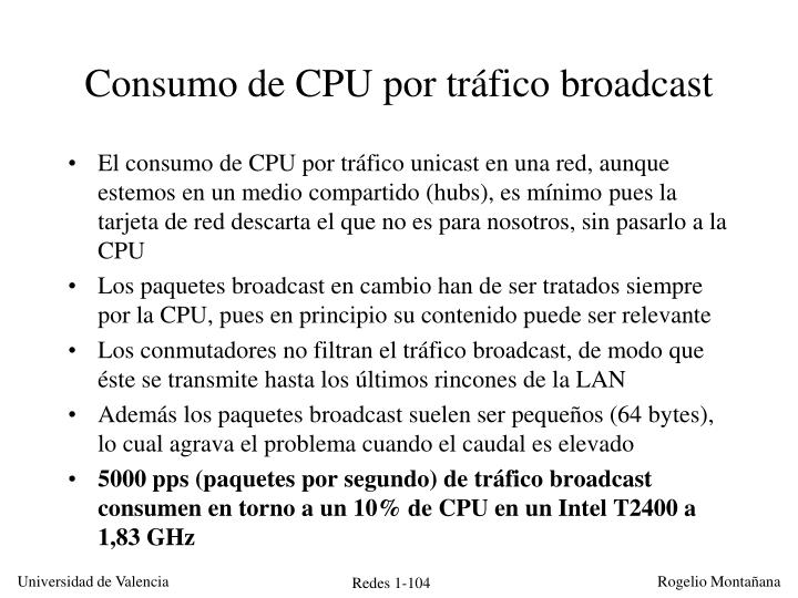 Consumo de CPU por tráfico broadcast