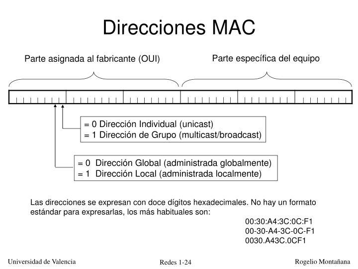 Direcciones MAC