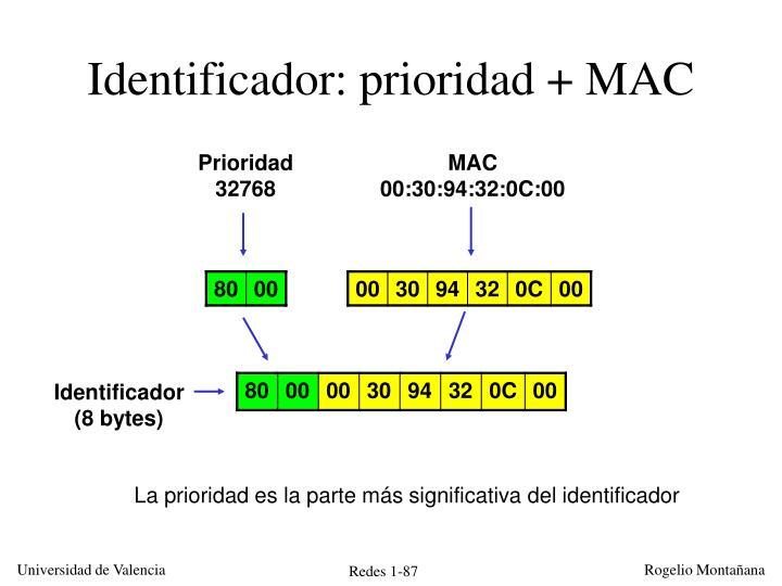 Identificador: prioridad + MAC