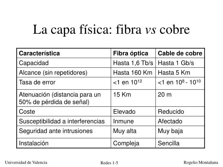 La capa física: fibra