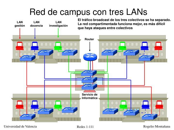 Red de campus con tres LANs
