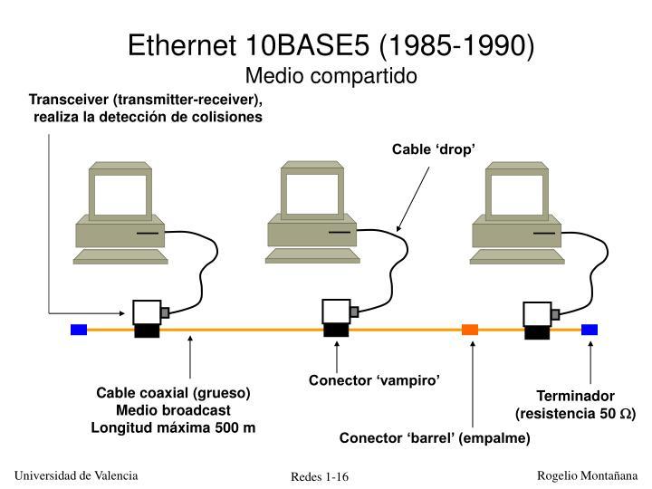 Ethernet 10BASE5 (1985-1990)