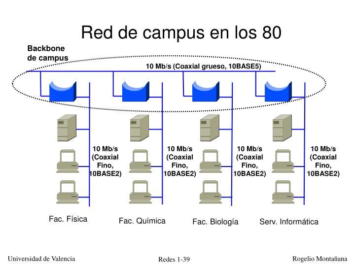 Red de campus en los 80