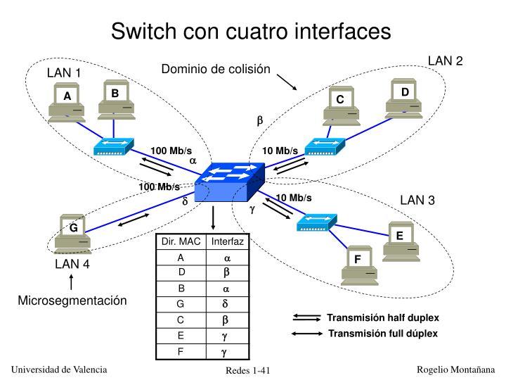 Switch con cuatro interfaces