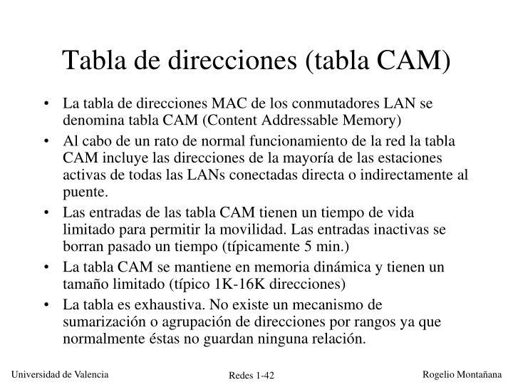 Tabla de direcciones (tabla CAM)
