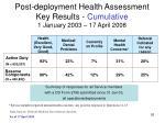 post deployment health assessment key results cumulative 1 january 2003 17 april 2008