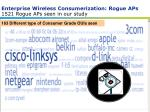 enterprise wireless consumerization rogue aps 1521 rogue aps seen in our study