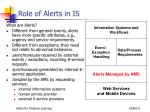 role of alerts in is