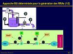 approche bg d terministe pour la g n ration des rras 1 2