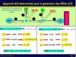approche bg d terministe pour la g n ration des rras 2 2