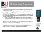 role activity diagrams1