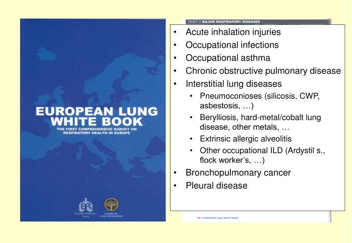 Acute inhalation injuries