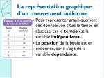 la repr sentation graphique d un mouvement uniforme