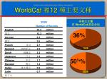 create system wide efficiencies in library management worldcat 12