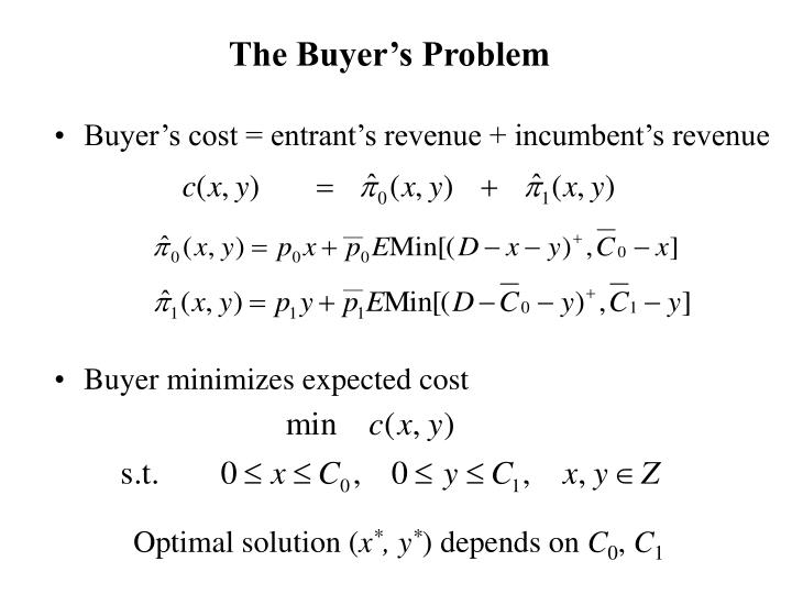 The Buyer's Problem