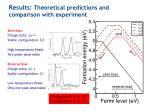 results theoretical predictions and comparison with experiment
