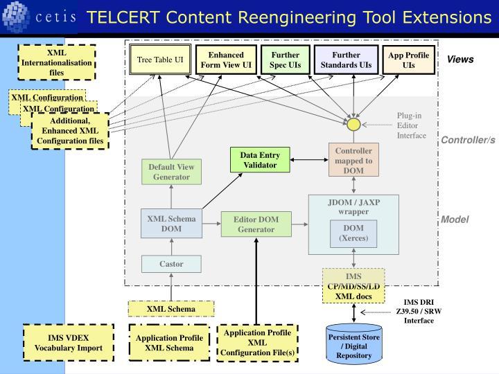 TELCERT Content Reengineering Tool Extensions