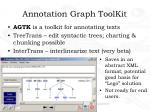 annotation graph toolkit