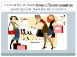 100 of the students from different countries spend 15 on their favourite activity