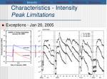 characteristics intensity peak limitations2