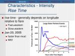 characteristics intensity rise time1
