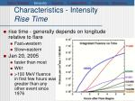 characteristics intensity rise time2