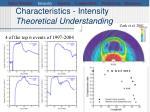 characteristics intensity theoretical understanding1