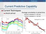 current predictive capability1