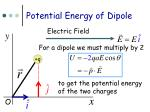 potential energy of dipole3